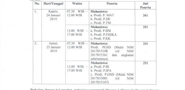 PEMBEKALAN MAGANG I DAN II MAHASISWA FKIP UST SEMESTER GENAP T.A 2018/2019